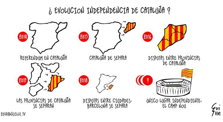 Evolución de la Independencia de Cataluña 6