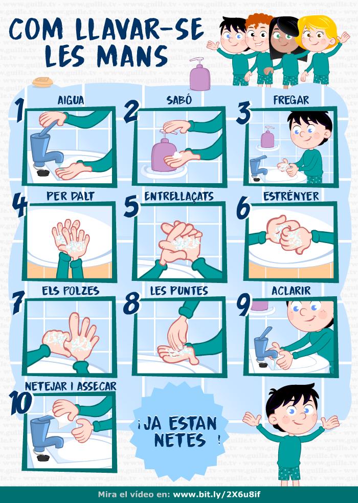com llavar-se les mans